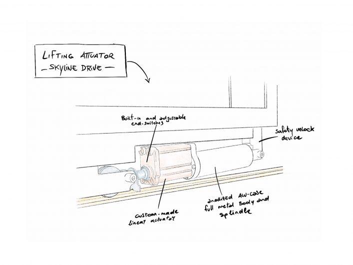 Sketch of the motor