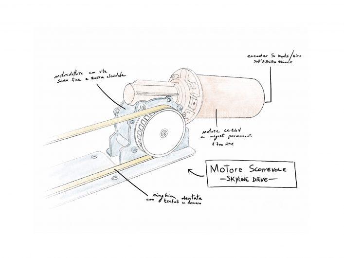 Schema del motore posizionato sopra il telaio di un alzante scorrevole motorizzato