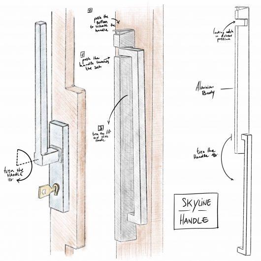 Design of the new Skyline Handle